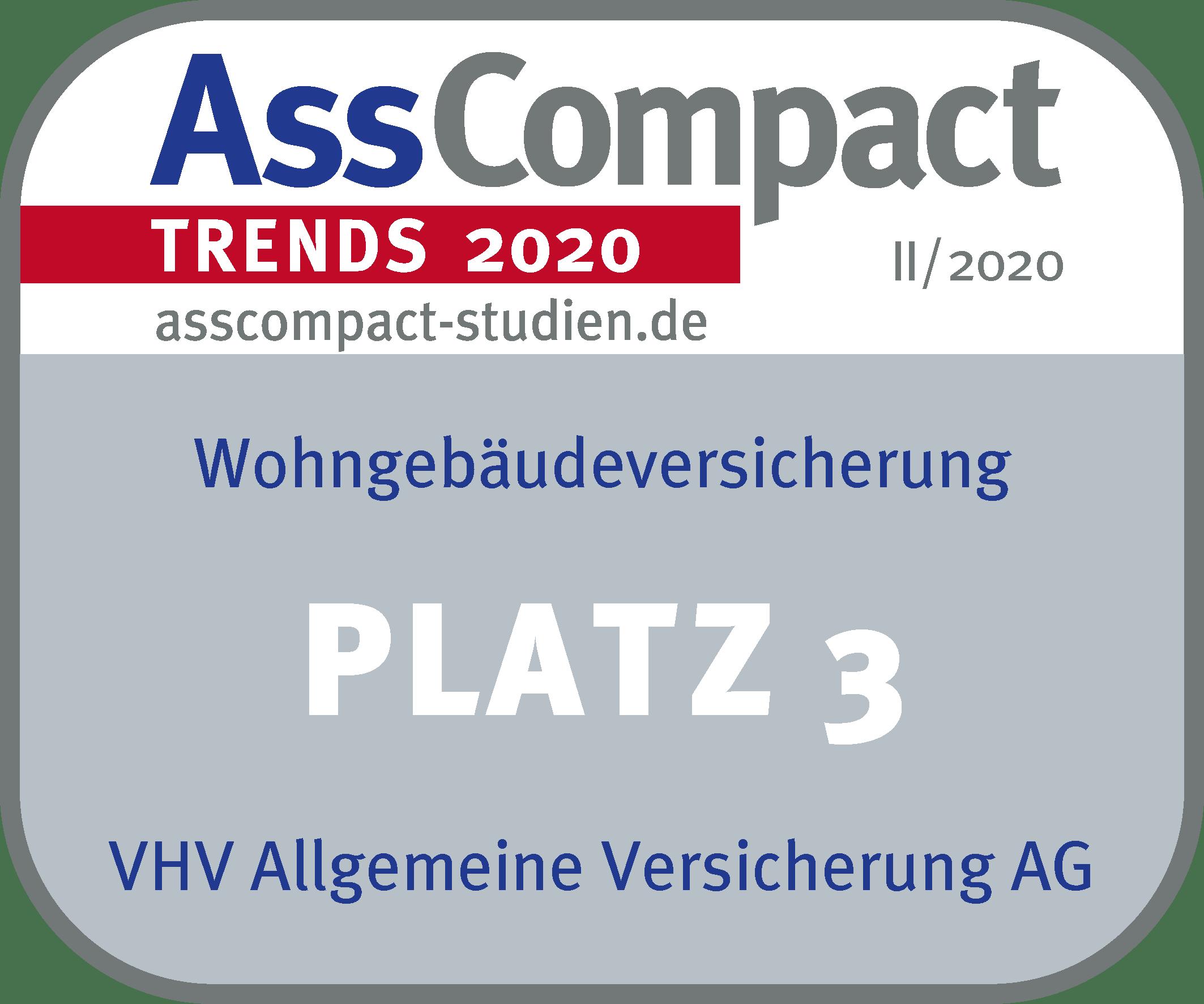 VHV_TRENDS-II-2020_Wohngeb-ude_Platz-3.png